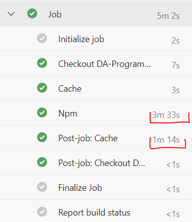 First Run After Adding Cache Task in Azure Pipelines